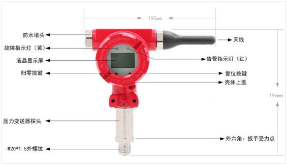无线压力变送器NB-IOT